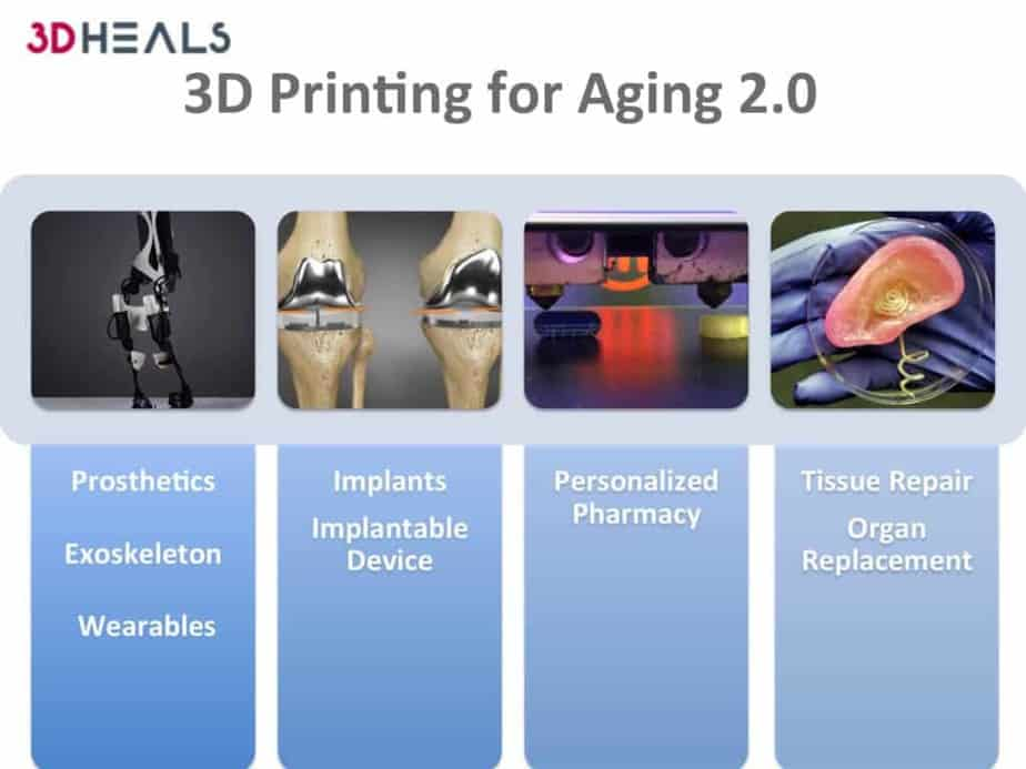 aging and 3d printing